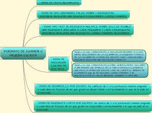 formato_de_examen_o_prueba_escrita